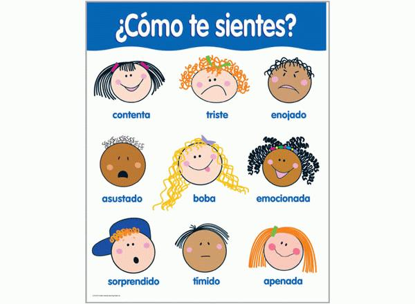 emoticons in spanish