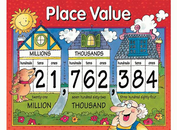 Place Value Farmyard Learning Chart