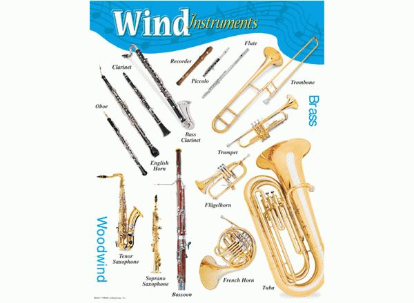 Wind Instruments Learning Chart