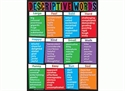 Picture of Descriptive Words Learning Chart