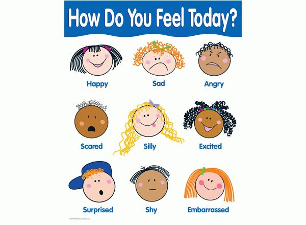how do you feel today learning chart