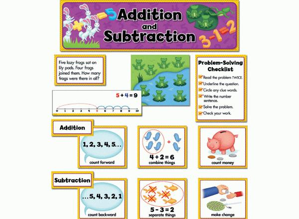 Addition And Subtraction Display Set