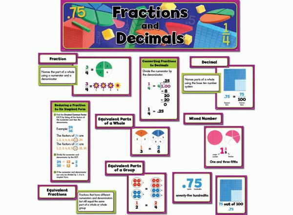 Fractions and Decimals Display Set