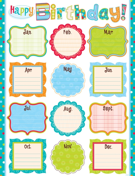 Dots on turquoise happy birthday chart for Birthday chart template for classroom
