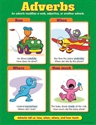 Picture of Adverbs Learning Chart