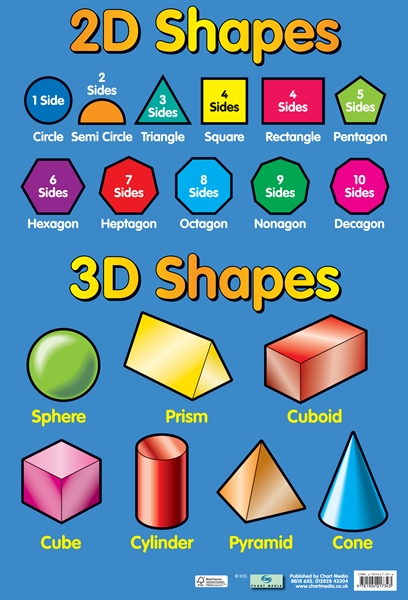 2D/3D Shapes Learning Chart
