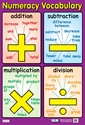 Picture of Numeracy Vocabulary Learning Chart